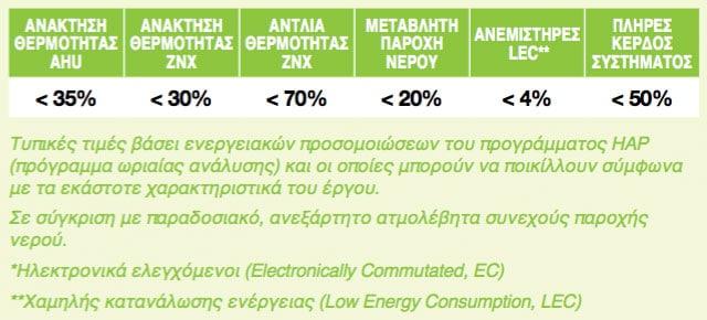 eksoikonomisi-energeias-green-bg
