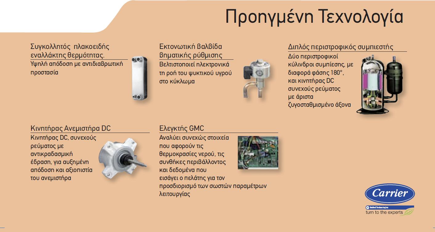 texnologia