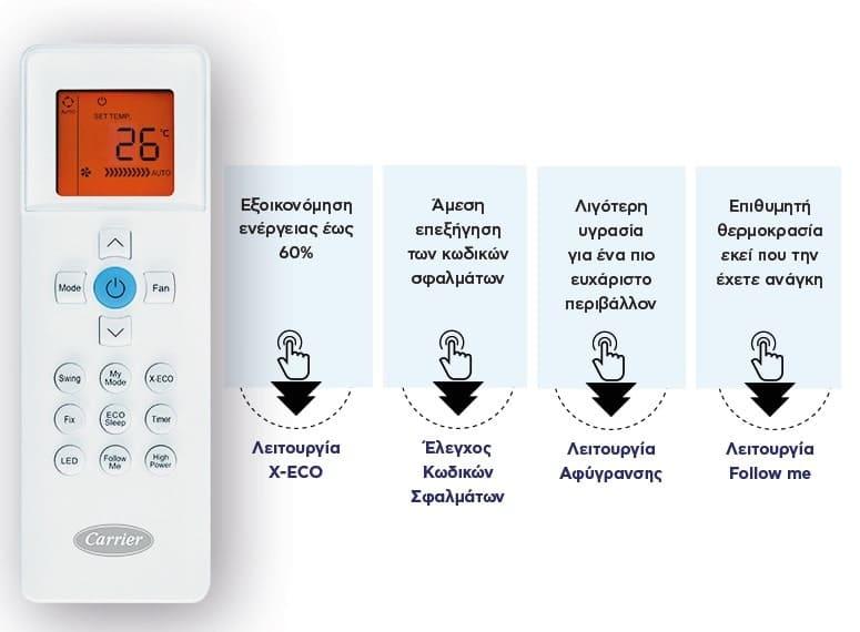 New Remote Control i-Remote